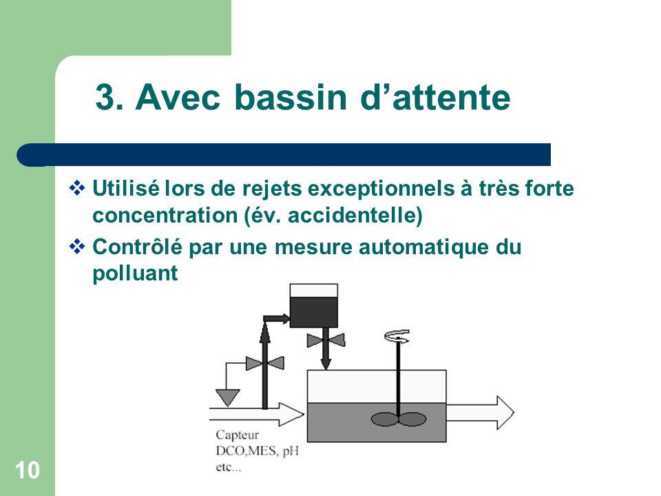 3. Avec bassin d'attente Utilisé lors de rejets exceptionnels à très forte concentration (év. accidentelle)