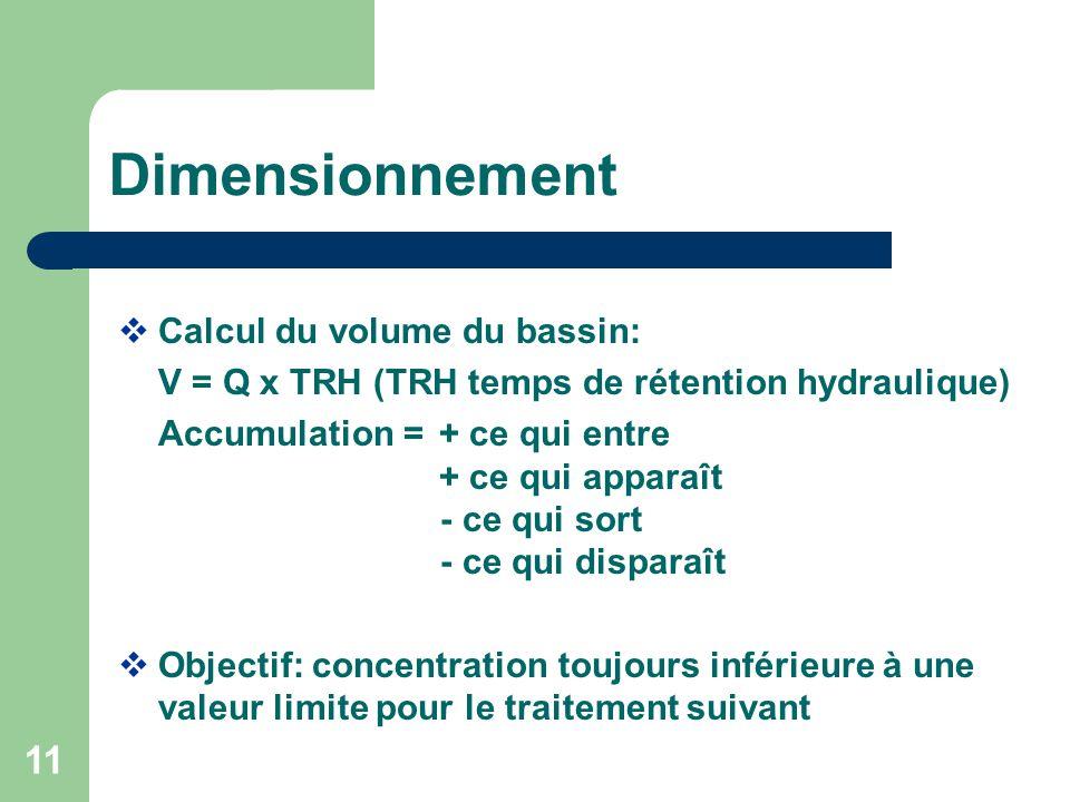 Dimensionnement Calcul du volume du bassin: