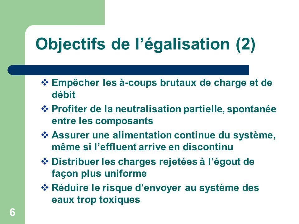 Objectifs de l'égalisation (2)