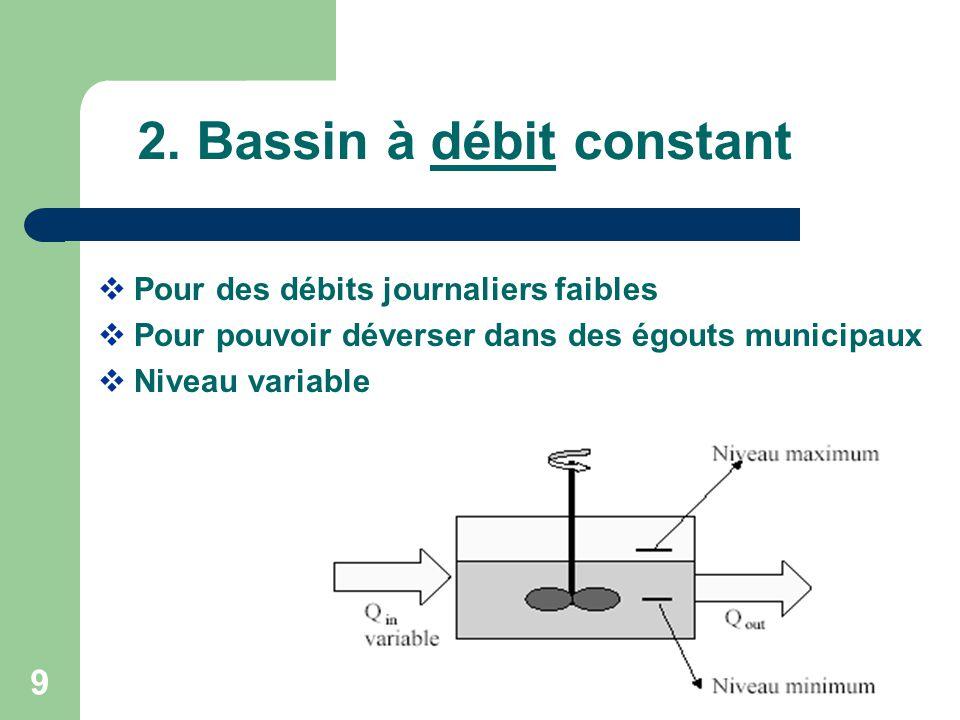 2. Bassin à débit constant