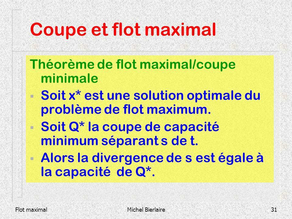 Coupe et flot maximal Théorème de flot maximal/coupe minimale