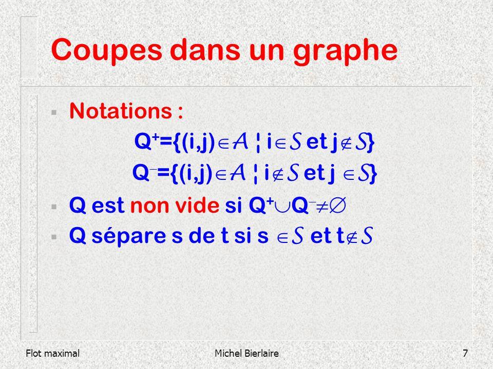 Coupes dans un graphe Notations : Q+={(i,j)A ¦ iS et jS}