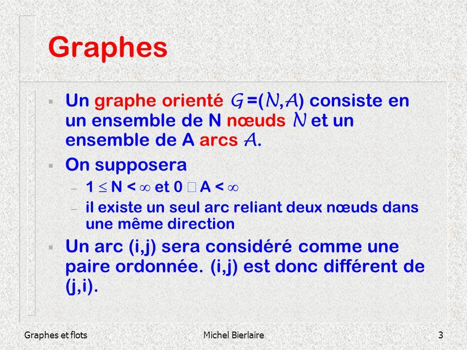 Graphes Un graphe orienté G =(N,A) consiste en un ensemble de N nœuds N et un ensemble de A arcs A.