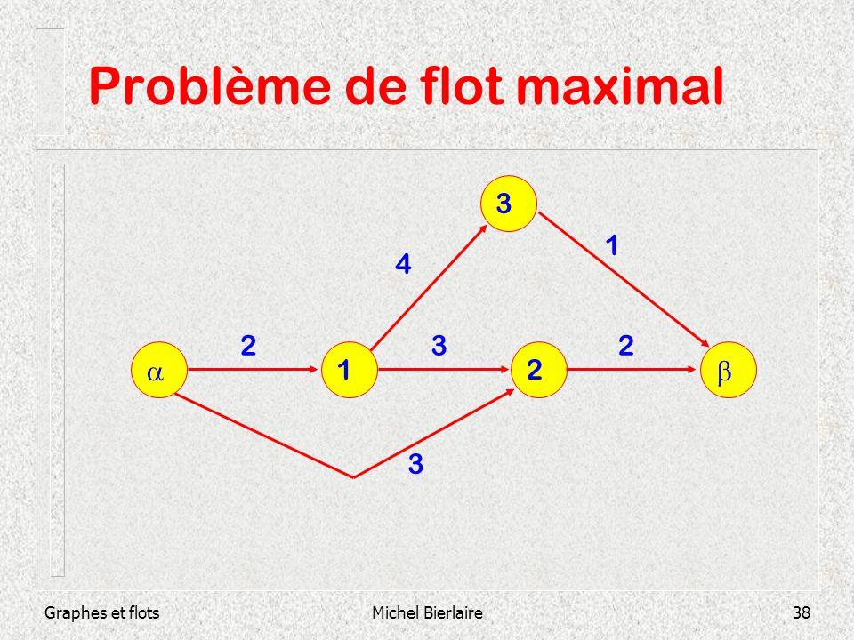 Problème de flot maximal