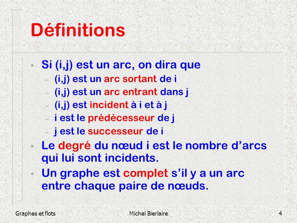 Définitions Si (i,j) est un arc, on dira que