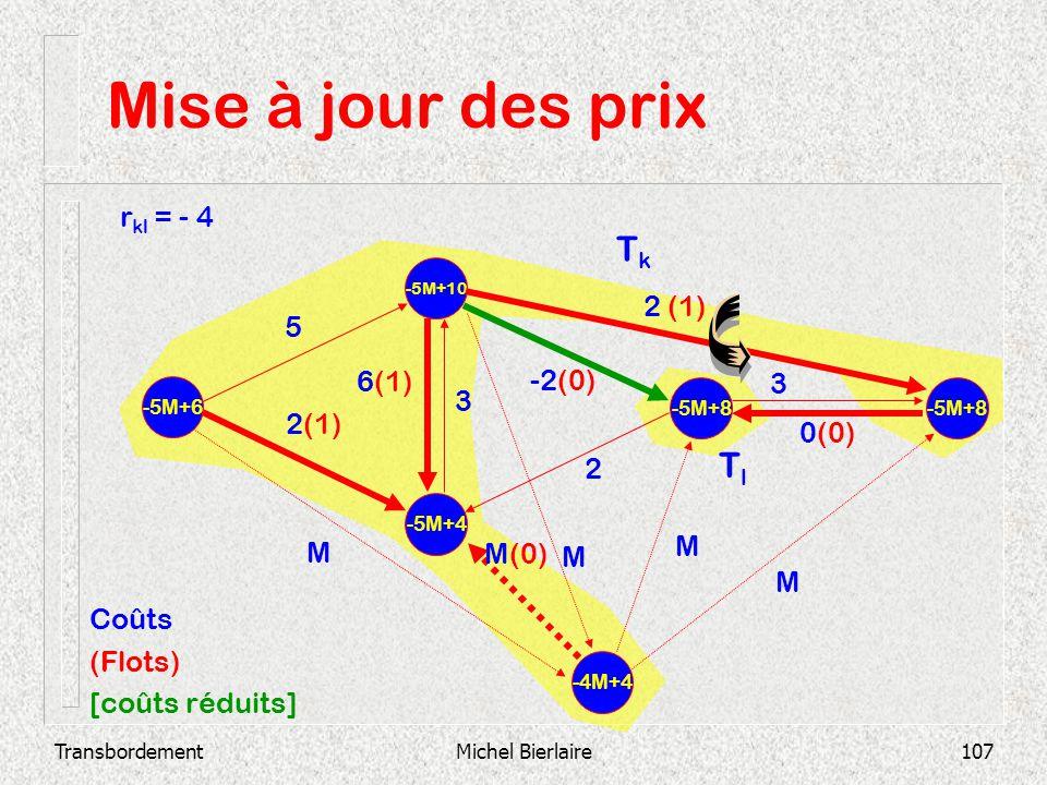 Mise à jour des prix Tk Tl rkl = - 4 2 (1) 5 6(1) -2(0) 3 3 2(1) 0(0)