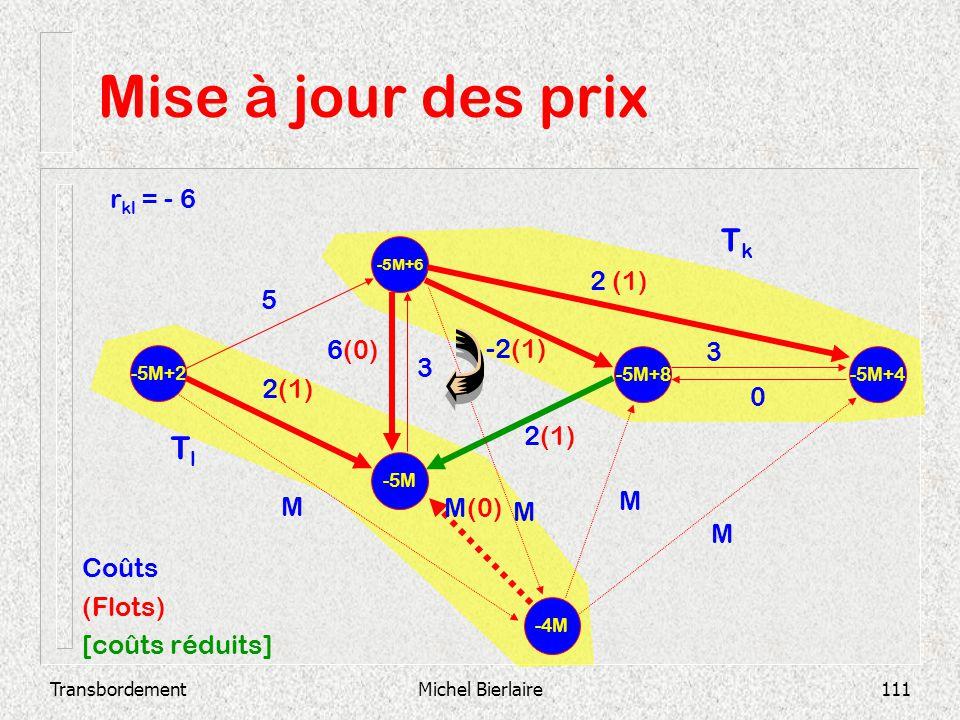 Mise à jour des prix Tk Tl rkl = - 6 2 (1) 5 6(0) -2(1) 3 3 2(1) 2(1)