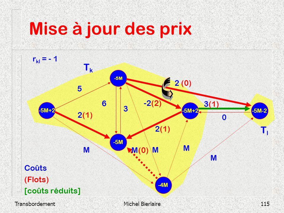 Mise à jour des prix Tk Tl rkl = - 1 2 (0) 5 6 -2(2) 3(1) 3 2(1) 2(1)