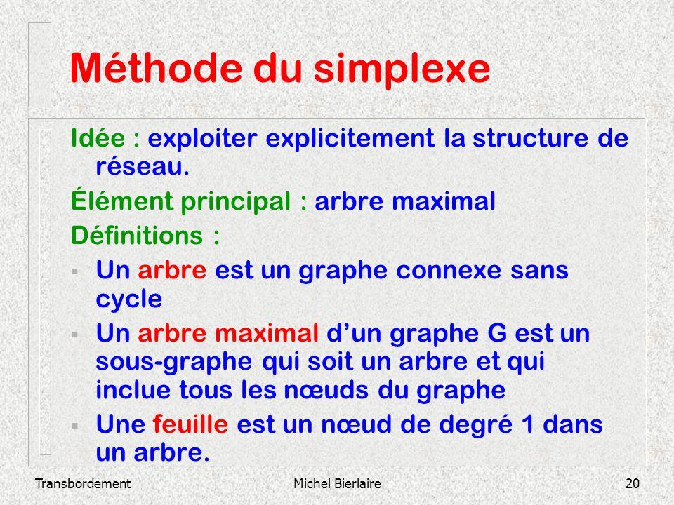 Méthode du simplexe Idée : exploiter explicitement la structure de réseau. Élément principal : arbre maximal.