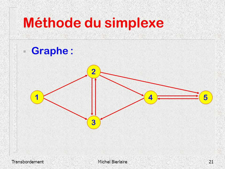 Méthode du simplexe Graphe : 2 1 4 5 3 Transbordement Michel Bierlaire