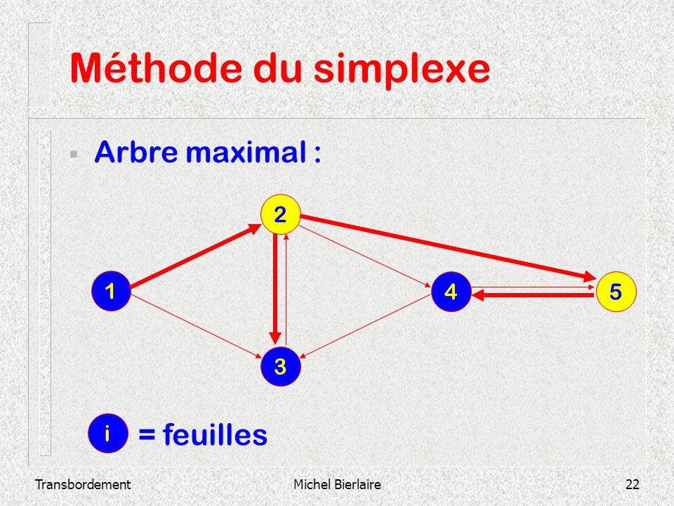 Méthode du simplexe Arbre maximal : = feuilles 2 1 4 5 3 i