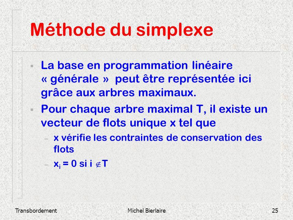 Méthode du simplexe La base en programmation linéaire « générale » peut être représentée ici grâce aux arbres maximaux.