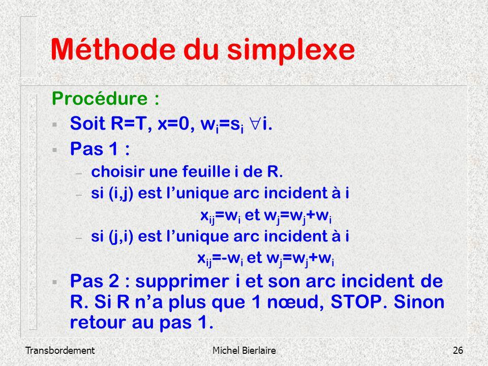 Méthode du simplexe Procédure : Soit R=T, x=0, wi=si i. Pas 1 :