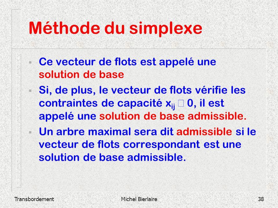 Méthode du simplexe Ce vecteur de flots est appelé une solution de base.