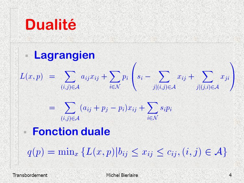 Dualité Lagrangien Fonction duale Transbordement Michel Bierlaire