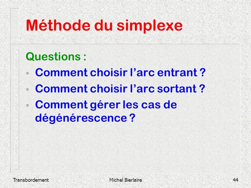 Méthode du simplexe Questions : Comment choisir l'arc entrant