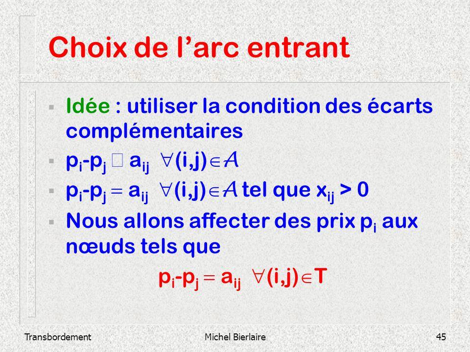 Choix de l'arc entrant Idée : utiliser la condition des écarts complémentaires. pi-pj £ aij (i,j)A.