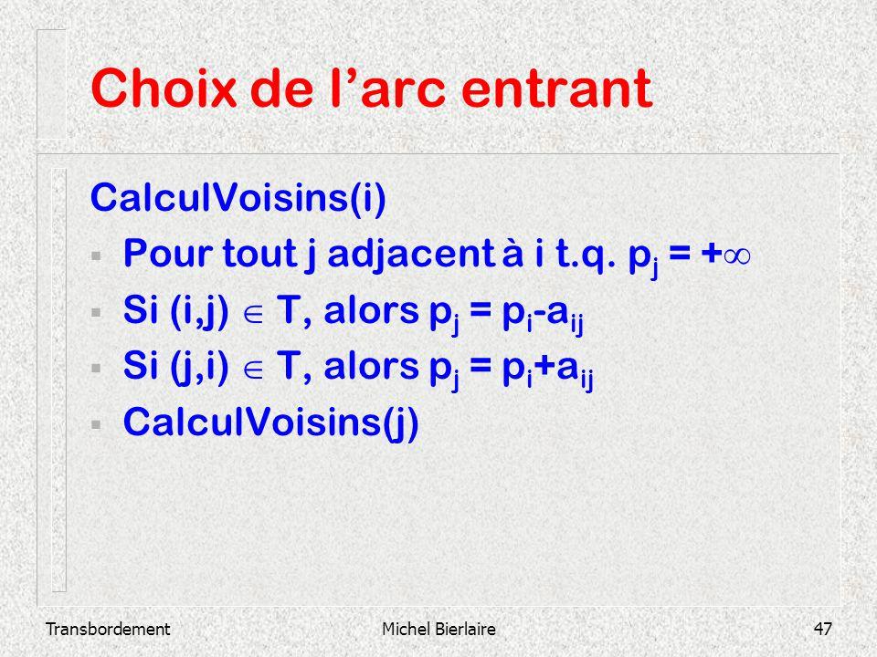 Choix de l'arc entrant CalculVoisins(i)