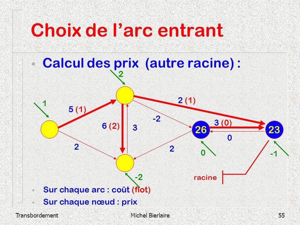 Choix de l'arc entrant Calcul des prix (autre racine) : 26 23 2 2 (1)