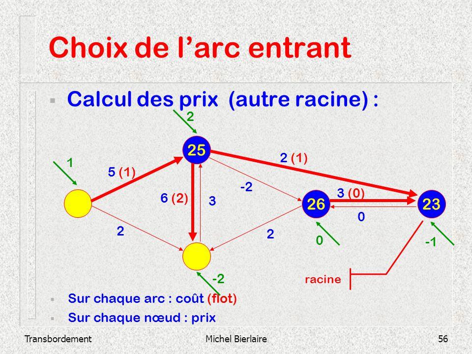 Choix de l'arc entrant Calcul des prix (autre racine) : 25 26 23 2