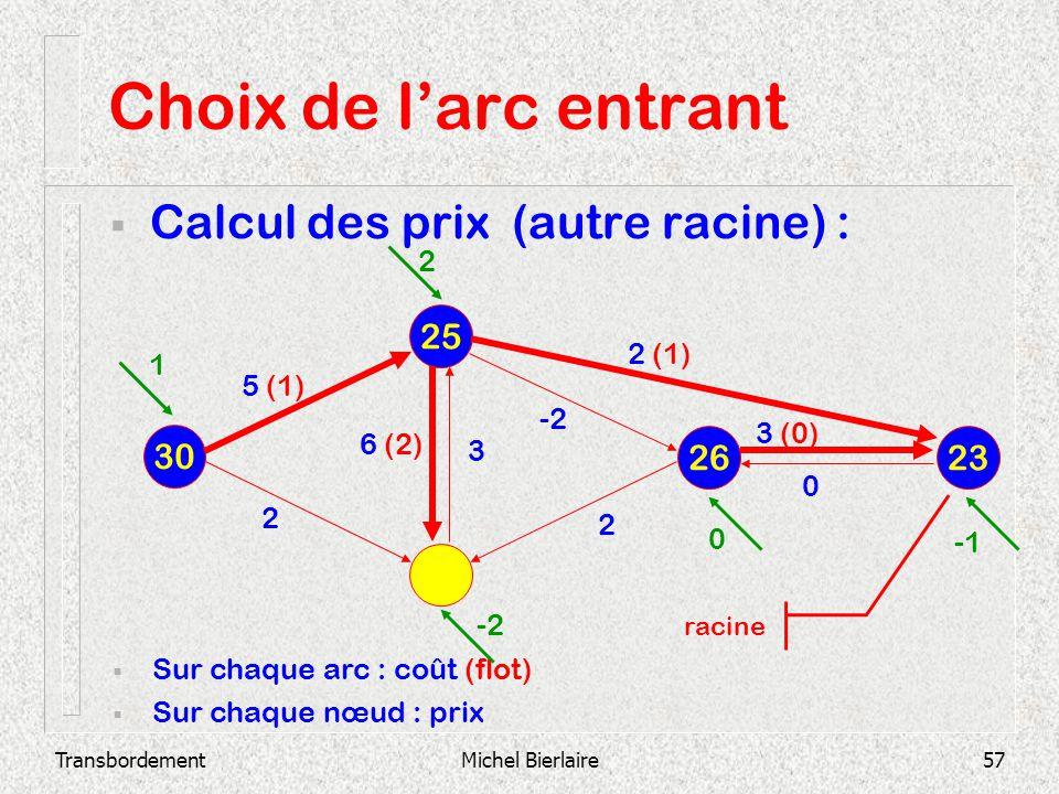 Choix de l'arc entrant Calcul des prix (autre racine) : 25 30 26 23 2