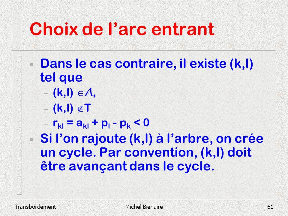 Choix de l'arc entrant Dans le cas contraire, il existe (k,l) tel que