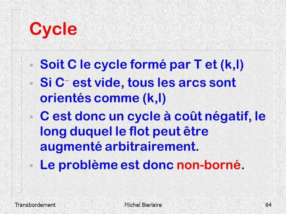 Cycle Soit C le cycle formé par T et (k,l)