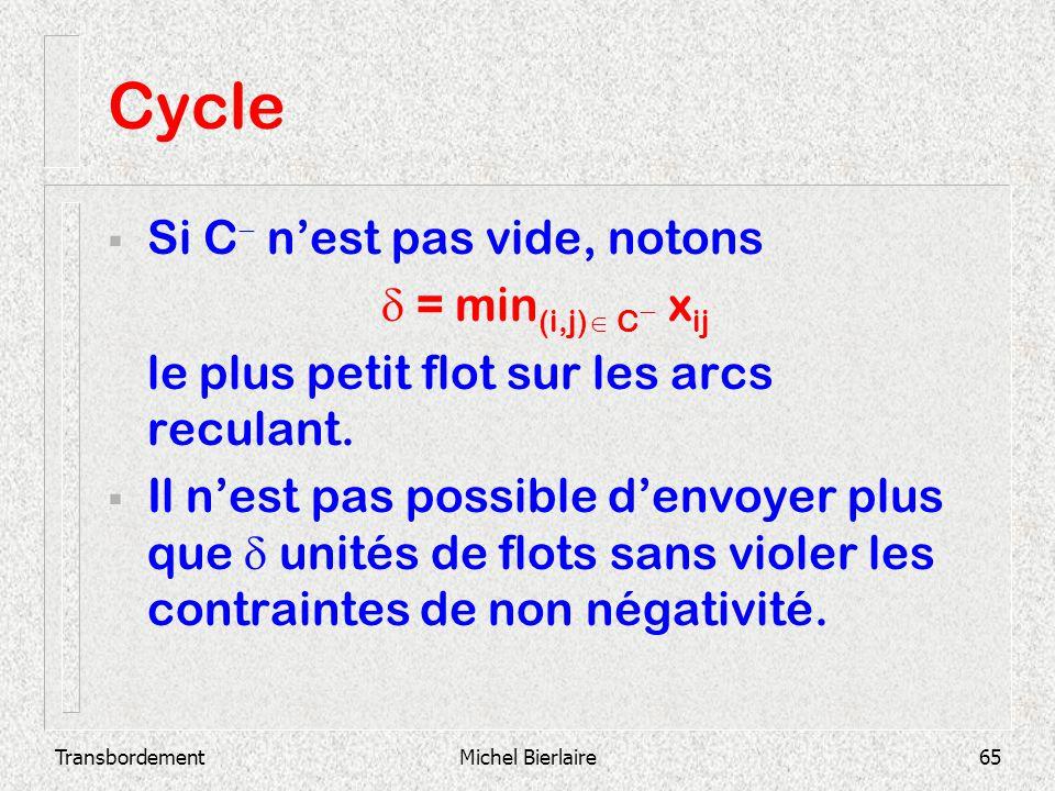 Cycle Si C- n'est pas vide, notons d = min(i,j) C- xij