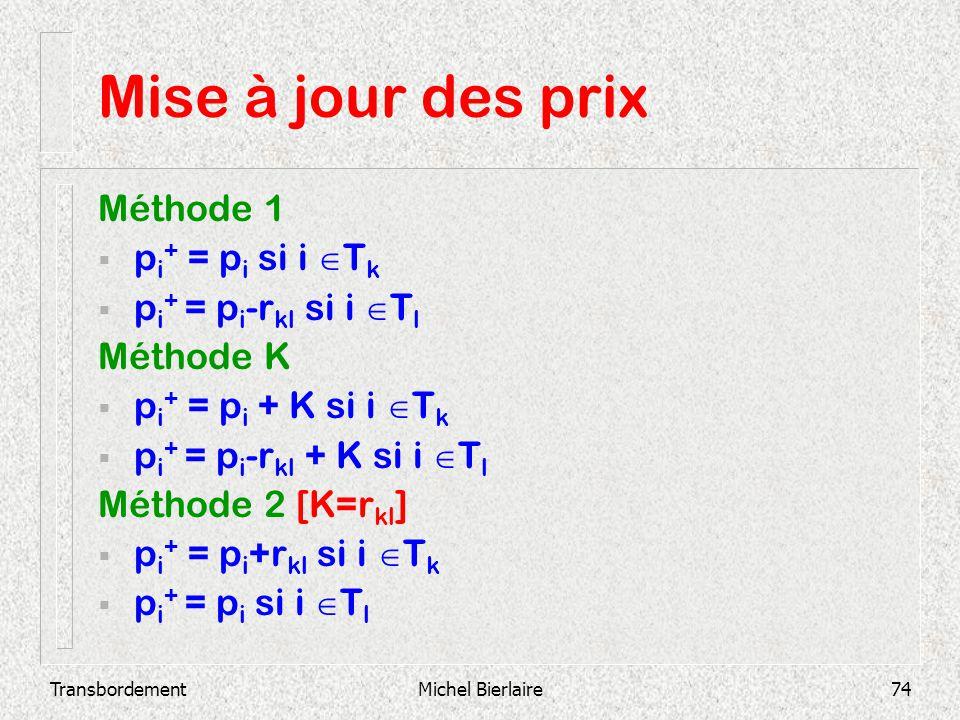 Mise à jour des prix Méthode 1 pi+ = pi si i Tk pi+ = pi-rkl si i Tl