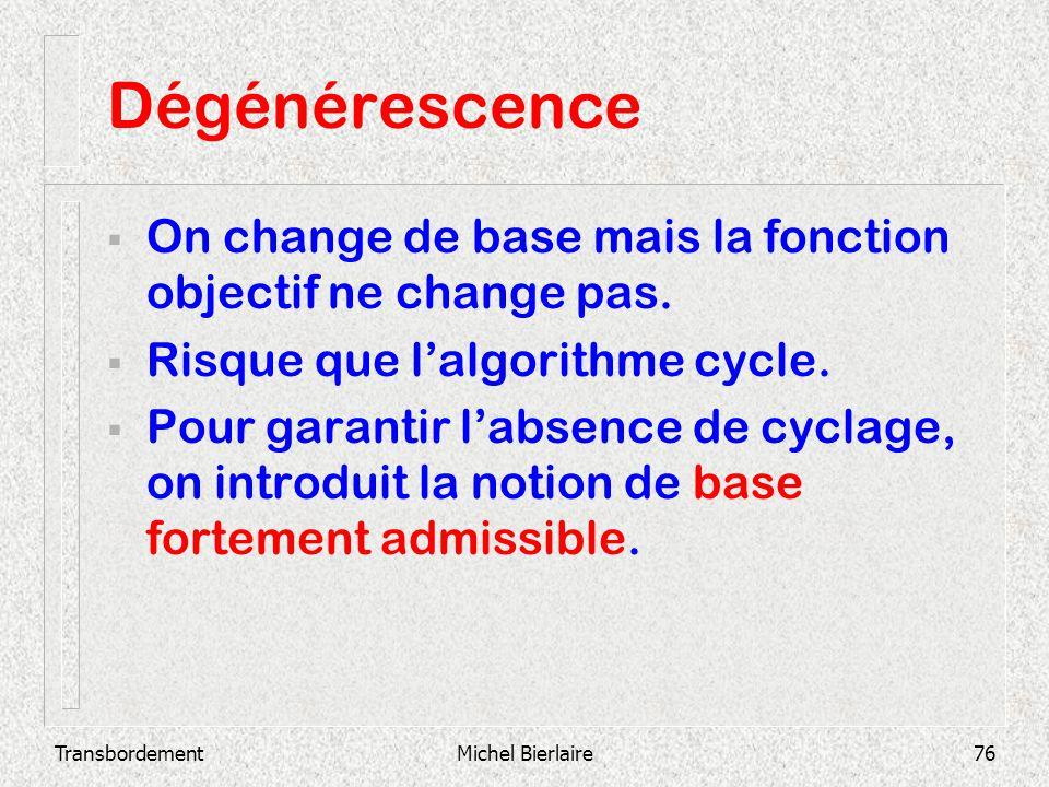 Dégénérescence On change de base mais la fonction objectif ne change pas. Risque que l'algorithme cycle.