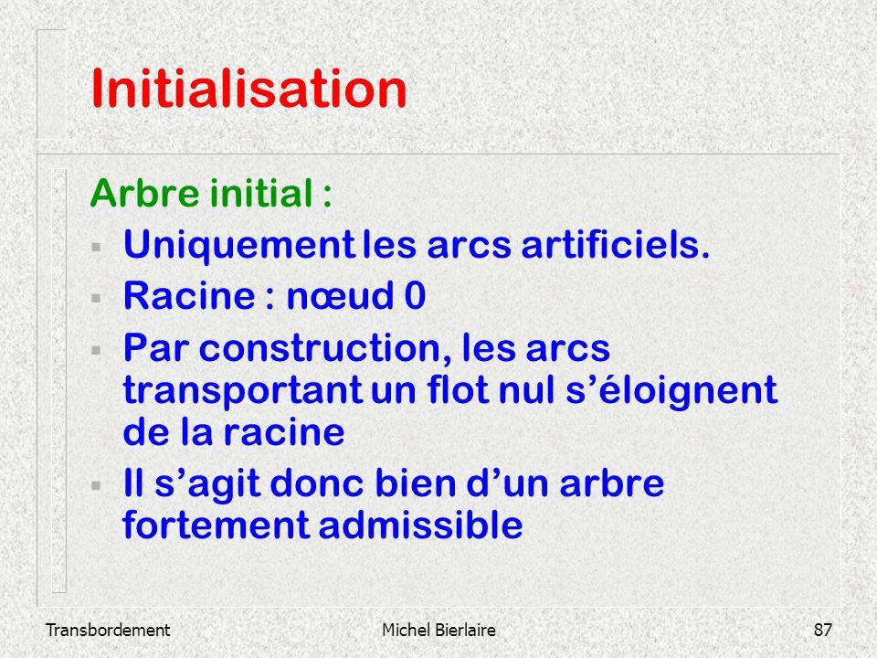 Initialisation Arbre initial : Uniquement les arcs artificiels.