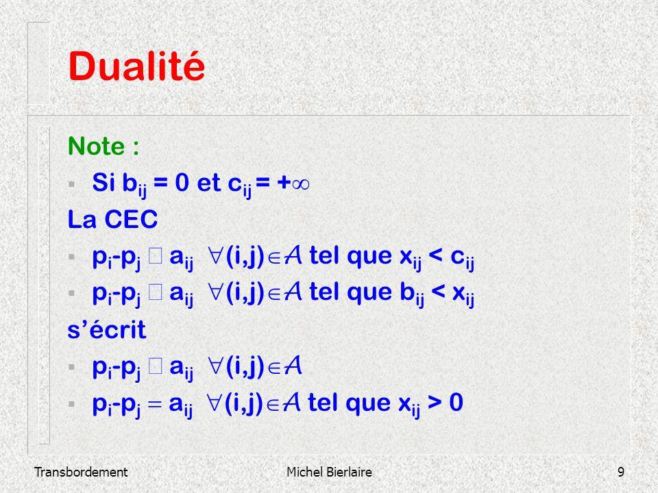 Dualité Note : Si bij = 0 et cij = + La CEC