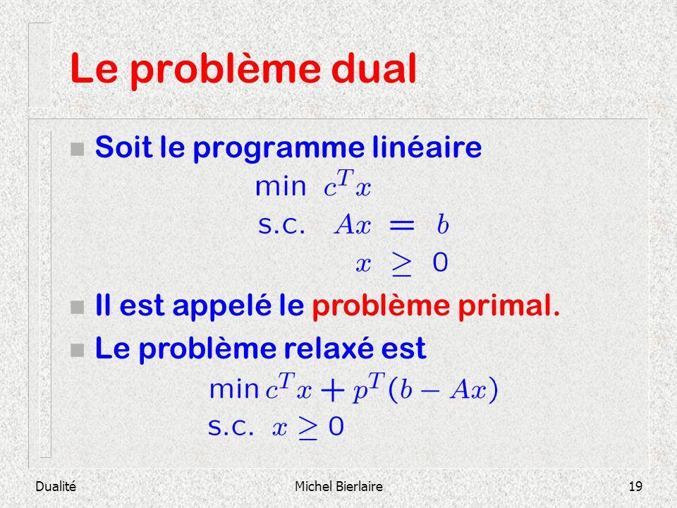 Le problème dual Soit le programme linéaire
