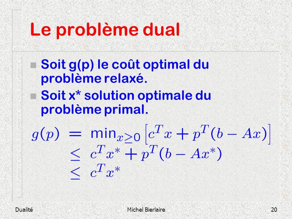 Le problème dual Soit g(p) le coût optimal du problème relaxé.