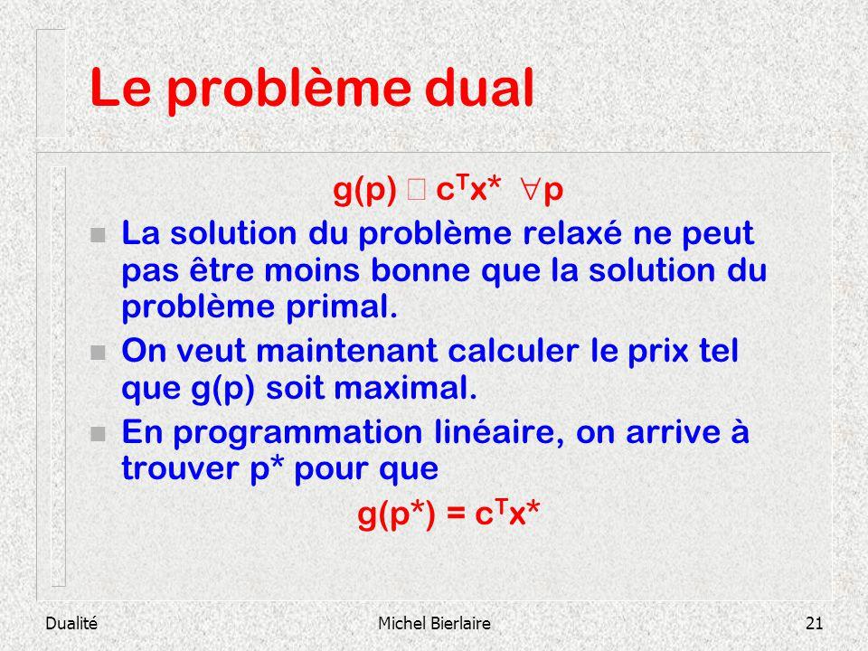 Le problème dual g(p) £ cTx* p