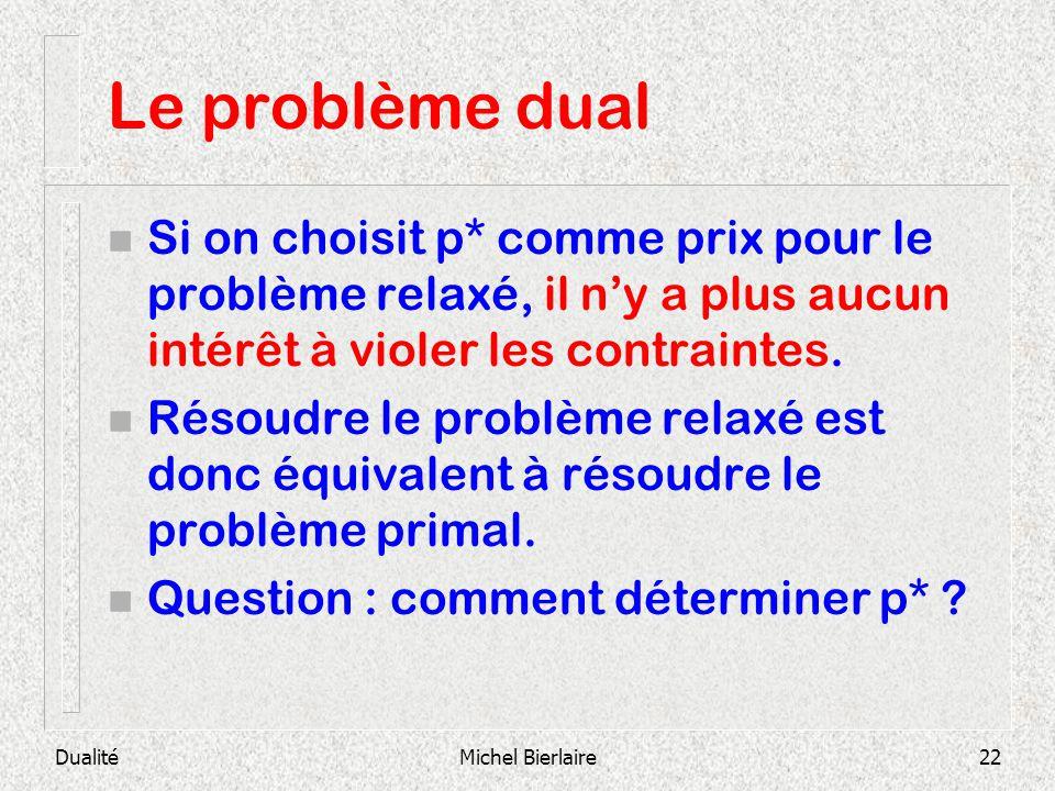 Le problème dual Si on choisit p* comme prix pour le problème relaxé, il n'y a plus aucun intérêt à violer les contraintes.