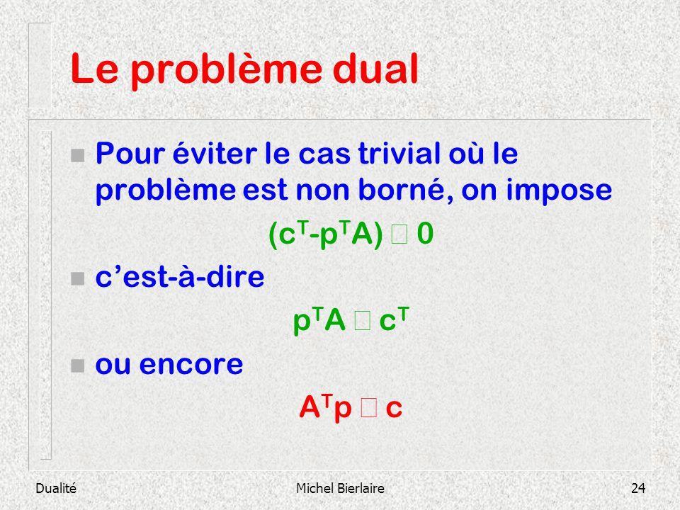 Le problème dual Pour éviter le cas trivial où le problème est non borné, on impose. (cT-pTA) ³ 0.
