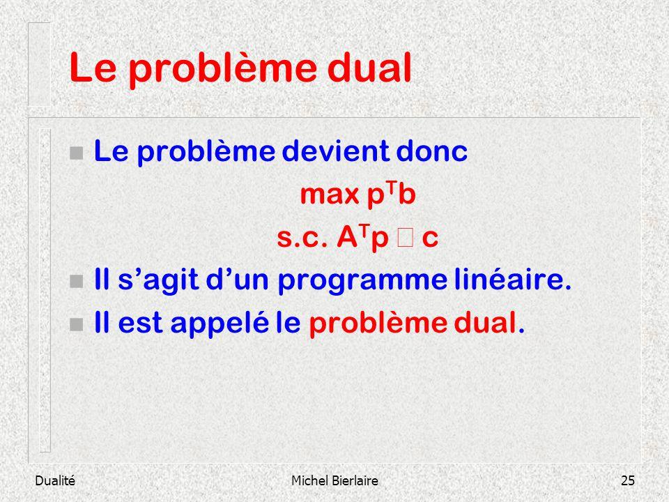 Le problème dual Le problème devient donc max pTb s.c. ATp £ c