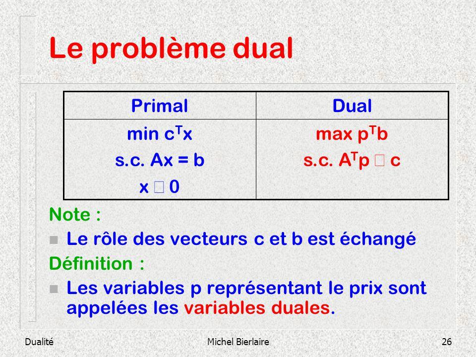 Le problème dual max pTb s.c. ATp £ c min cTx s.c. Ax = b x ³ 0 Dual
