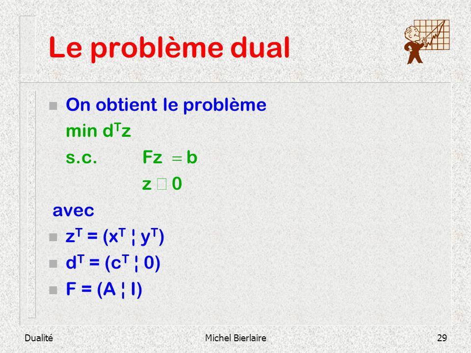 Le problème dual On obtient le problème min dTz s.c. Fz = b z ³ 0 avec