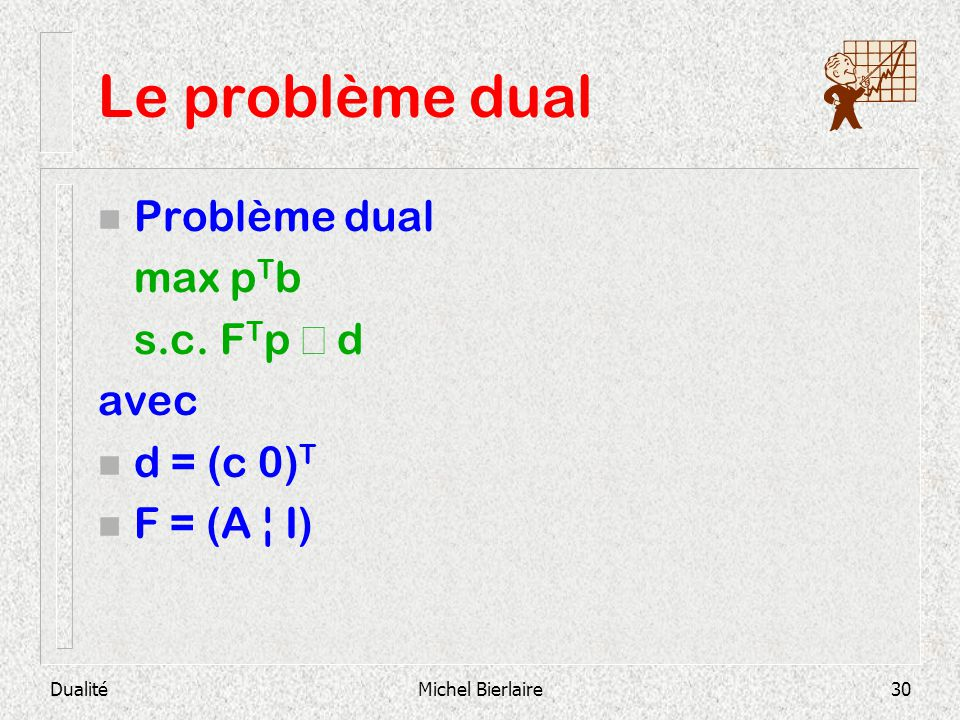 Le problème dual Problème dual max pTb s.c. FTp £ d avec d = (c 0)T