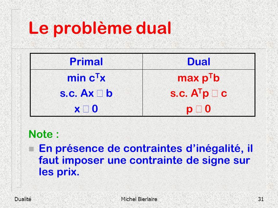 Le problème dual max pTb s.c. ATp £ c p £ 0 min cTx s.c. Ax £ b x ³ 0
