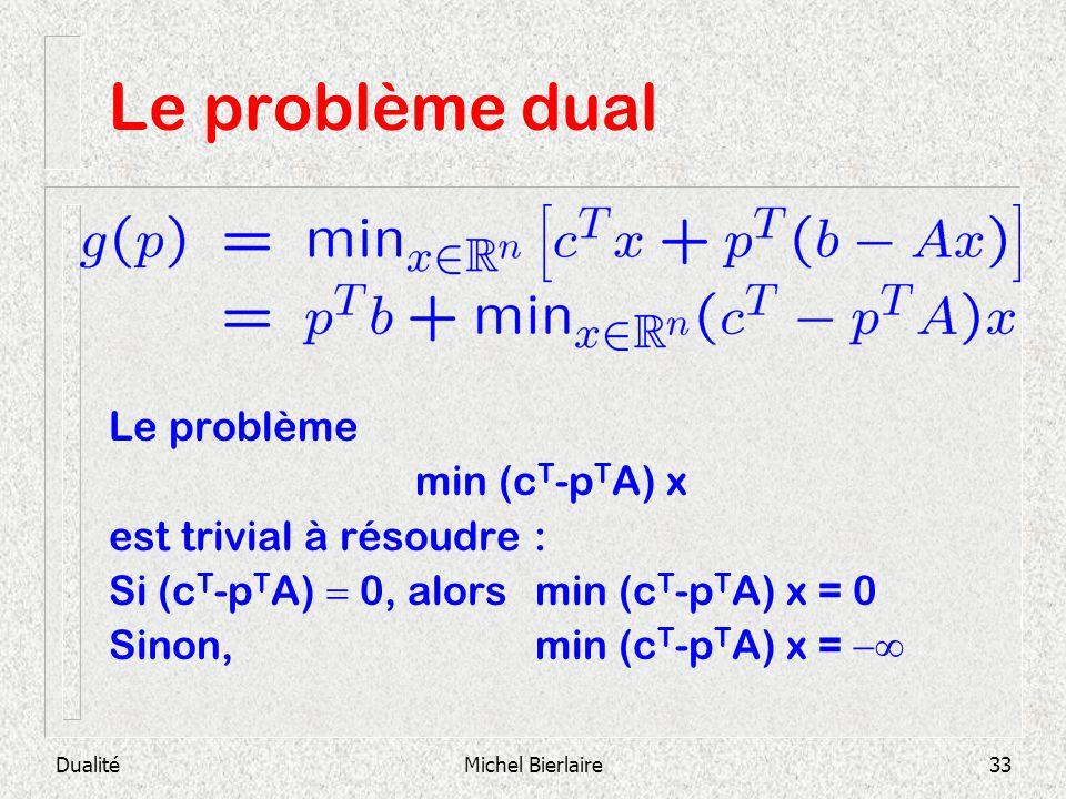 Le problème dual Le problème min (cT-pTA) x est trivial à résoudre :