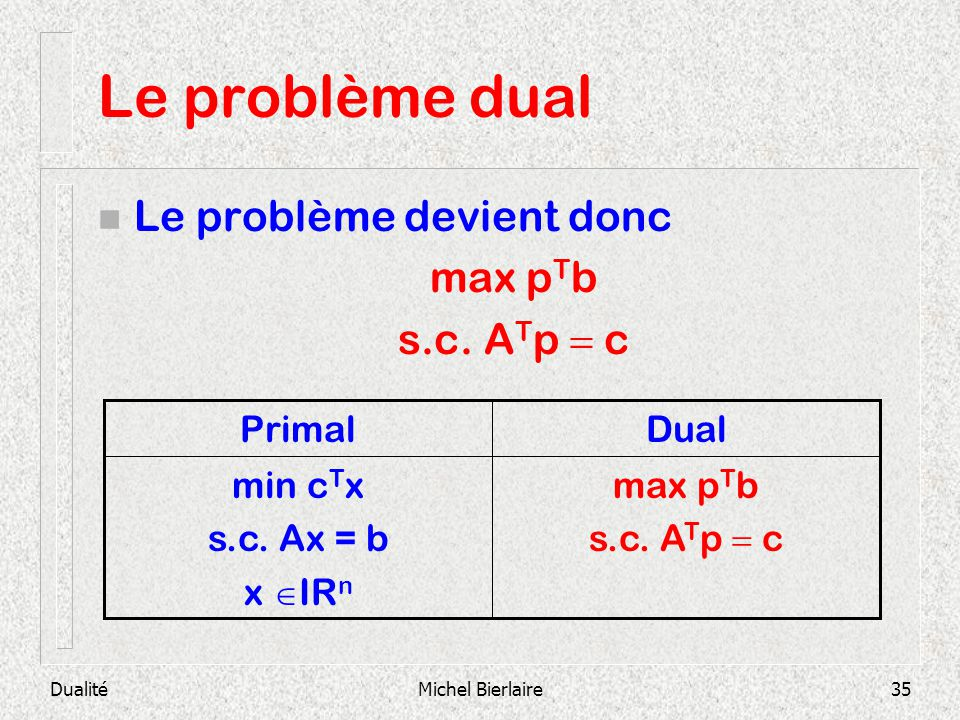 Le problème dual Le problème devient donc max pTb s.c. ATp = c max pTb