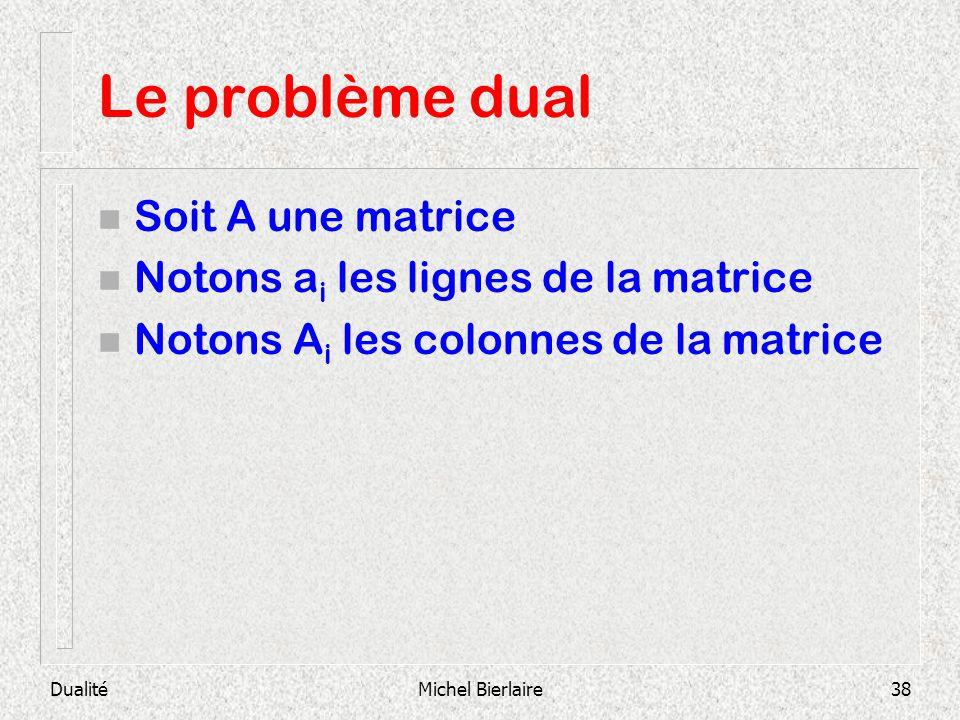 Le problème dual Soit A une matrice Notons ai les lignes de la matrice