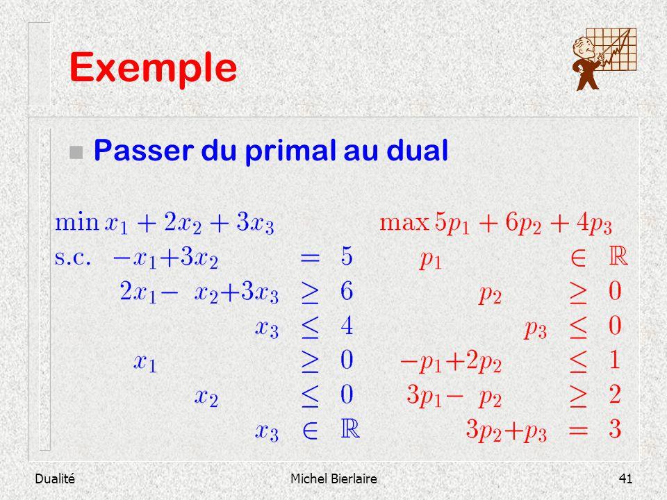 Exemple Passer du primal au dual Dualité Michel Bierlaire