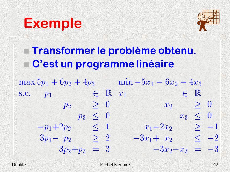 Exemple Transformer le problème obtenu. C'est un programme linéaire