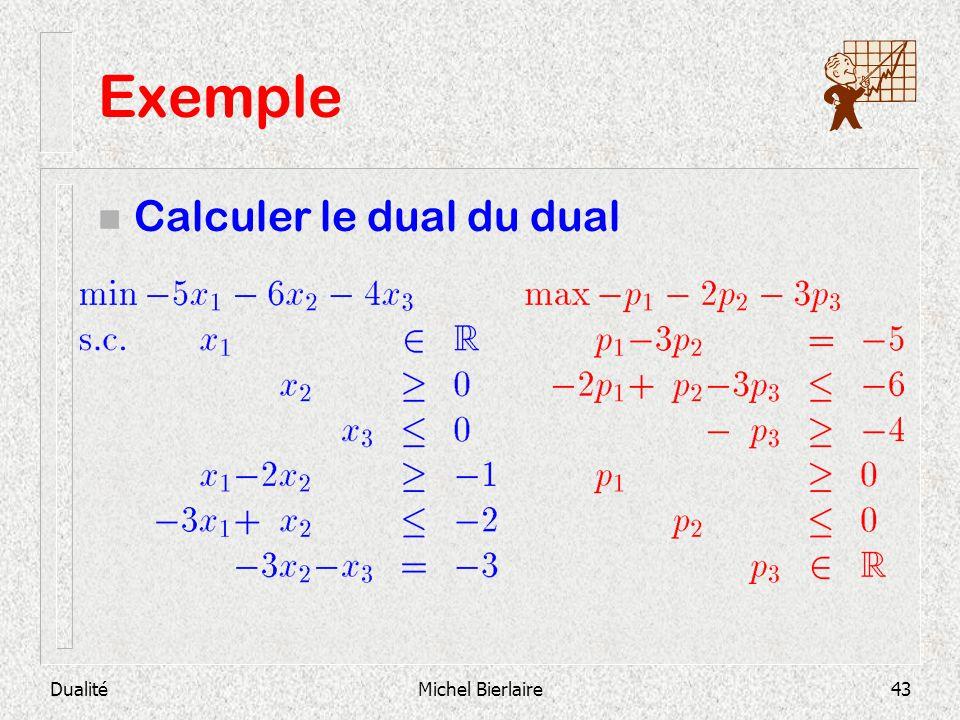 Exemple Calculer le dual du dual Dualité Michel Bierlaire