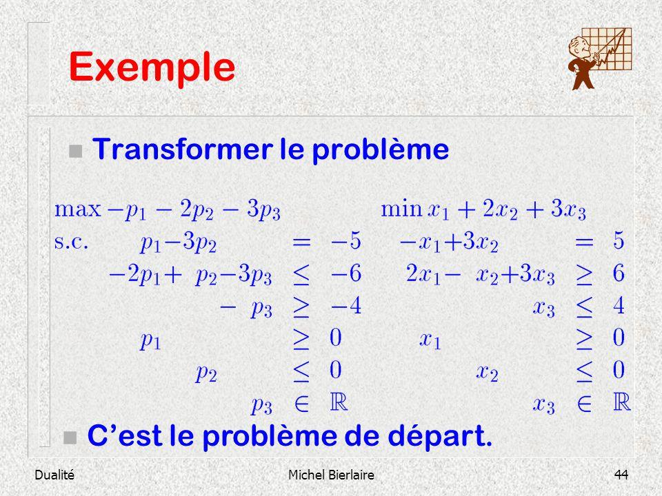 Exemple Transformer le problème C'est le problème de départ. Dualité