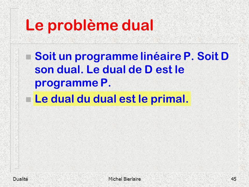 Le problème dual Soit un programme linéaire P. Soit D son dual. Le dual de D est le programme P. Le dual du dual est le primal.